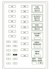f250 2005 fuse block diagram f250 fuse box diagram further ford expedition brake light switch on