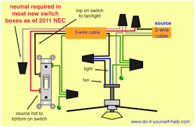 diy wiring diagrams ceiling fan light kit diy wiring diagram for hunter fan the wiring diagram on diy wiring diagrams ceiling fan light kit