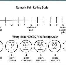 Wong Baker Chart Wong Baker Faces Pain Rating Scale Download Scientific