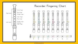How To Play The Recorder Finger Chart Recorder Fingering Chart Interactive Powerpoint Slide Show