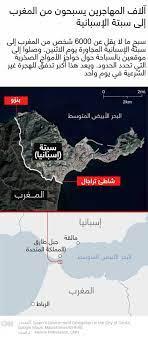 آلاف المهاجرين يسبحون من المغرب إلى سبتة الإسبانية.. فأين تقع؟ - CNN Arabic