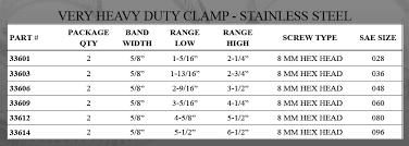 Hose Clamp Size Chart Murdochs Protie Heavy Duty Hose Clamp
