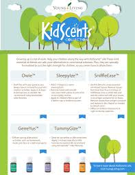 kidscents marketing flyer wendy s oily page kidscents marketing flyer