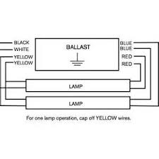 ballast wiring diagram metal halide images magnetek universal ballast at pacific lamp