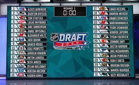 A way too early 2021 NHL Mock Draft