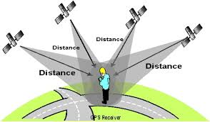 How Gps Works How Does A Global Positioning System Gps Tracking System