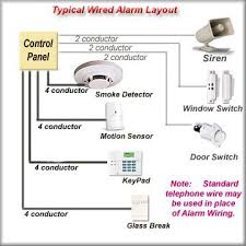 home alarm system wiring diagram wiring diagram wiring diagram for fire alarm system solidfonts