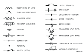 industrial electrical schematic symbols chart dreaded bluedasher co industrial electrical schematic symbols chart automotive wiring diagram pics of solenoid symbol net for hydraulic so industrial electrical schematic