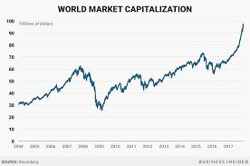 Kevin Muir Blog 20 Trillion Dollar Mistake Talkmarkets