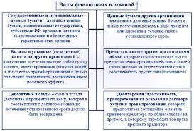 Долгосрочные и краткосрочные финансовые вложения что это такое  виды вложений и их анализ и учет