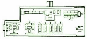 fuse box chevrolet lumina center diagram guide handbook manual fuse box chevrolet lumina center 1991 diagram