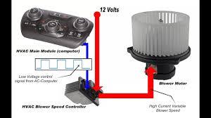 hvac blower motor circuit hvac blower motor circuit