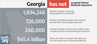 Georgia And The Acas Medicaid Expansion Eligibility