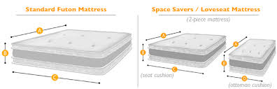 twin size mattress. Dimensions Twin Size Mattress