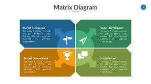 Matrix Chart Powerpoint Matrix Diagram Powerpoint