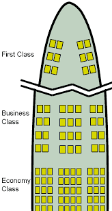 File American Airlines Boeing 777 200 Seat Plan Png