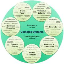 Systems Analysis Design 10th Edition Systems Theory Wikipedia