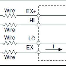 connection in 4 wire resistance and 4 wire rtd sensor circuit to connection in 4 wire resistance and 4 wire rtd sensor circuit to measurement daq