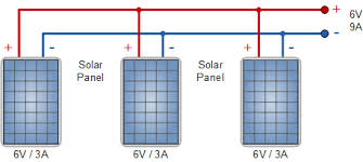 connecting solar panels together for increased power connecting solar panels together in parallel