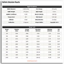 Bryan Litz Ballistic Tools Berger Bullets