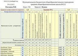Программа для поэлементного анализа диагностических работ Версия  Целевая
