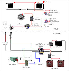 12s trailer plug wiring diagram within rv for alluring 12 s 12n 12s wiring diagram at 12s Socket Wiring Diagram