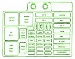 fuel solenoidcar wiring diagram 2001 chevy v 8 under dash fuse box diagram