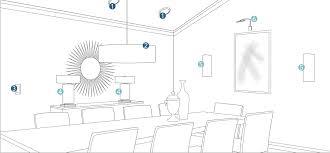 lighting a room. Dining Room Lighting Planner Lighting A Room