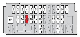 toyota prius c questions cig power outlet fuse cargurus ve fuse box location 3 people found this helpful