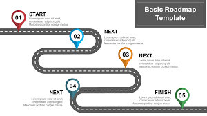 road map powerpoint template 9 types of roadmaps roadmap powerpoint templates to drive your