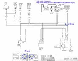 2005 cbr600rr wiring diagram service manual wirdig motorcycle basic engine parts diagram on cbr600rr engine diagram