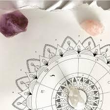 Alchemy Birth Chart Mandala Birth Chart