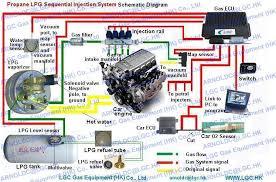 tiger kit car wiring diagram wiring diagram kit car wiring diagram nilza on