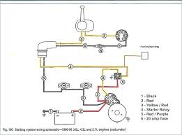 350 starter solenoid wiring diagram where to diagrams for cars full size of wiring diagrams symbols automotive audi online bmw 5 7 starter diagram o 4