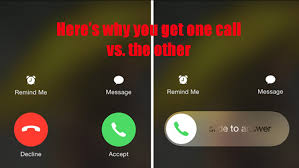 The reason why you have to swipe to accept some calls and press deny ...