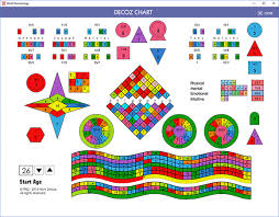 What Is My Numerology Chart The Makings Of A Numerology Chart World Numerology