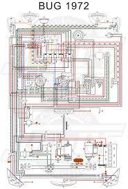 1972 vw bug wiring harness wiring diagrams 1972 vw bug wiring harness wiring diagram blog 1972 super beetle wiring harness wiring diagram paper