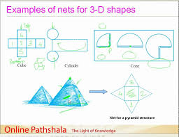 04 Nets for solid shapes CBSE MATHS - YouTube