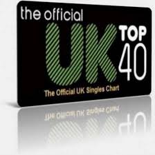 Top 40 Singles Chart 2012 Cdbox