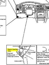 subaru i have a 1995 subara legacy model l sedan w 2 2 here is a link to the wiring diagram hope this helps