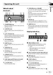 pioneer deh 6400bt wiring diagram wiring diagrams deh 11e pioneer manual deh11e scd receiver mfi8djq5frl2bzsg17aihsq jpg mfi8djq5frl2bzsg17aihsq jpg pioneer mvh 1400ub wiring diagram digital