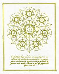 Alchemy Chart Alchemy Array No 1 Diagram Gold On Parchment Wall Art Chart