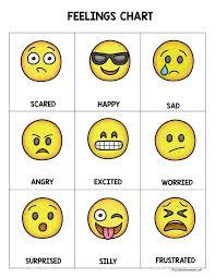 Best 25 Emotion Faces Ideas On Pinterest Feelings Chart