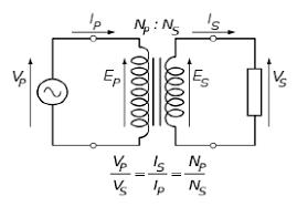 schematic diagram of transformer great engine wiring diagram diagram for transformer wiring diagram schematic rh 11 8 5 systembeimroulette de schematic diagram of step down transformer schematic diagram of auto