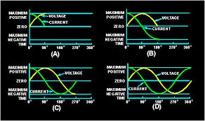 alternating current gif. gif (7675 bytes) alternating current gif h