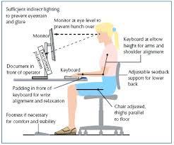 computer desk ergonomics measurements optimum sitting position sauder computer desk