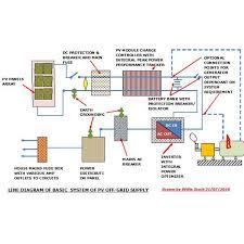 pv system wiring diagram pv image wiring diagram pv wiring diagrams pv printable wiring diagram database on pv system wiring diagram