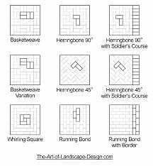 Brick Patterns For Patios Google Image Result For Http Wwwthe Art Of Landscape Designcom