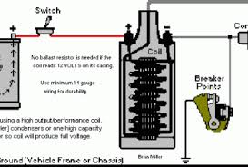 ignition coil wiring diagram resistor ignition ignition coil wiring diagram resistor wiring diagram and on ignition coil wiring diagram resistor