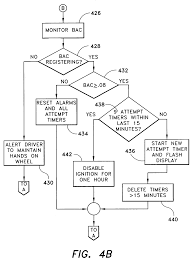 Circuit large size patent us7413047 alcohol ignition interlock system and method drawing inverter circuit